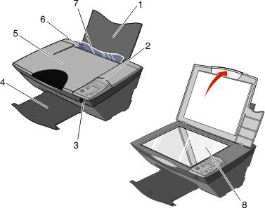 Installation de l 39 imprimante tout en un for Papier imprimante autocollant exterieur