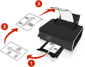 printing double sided